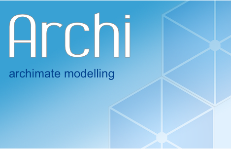 archimate modeling